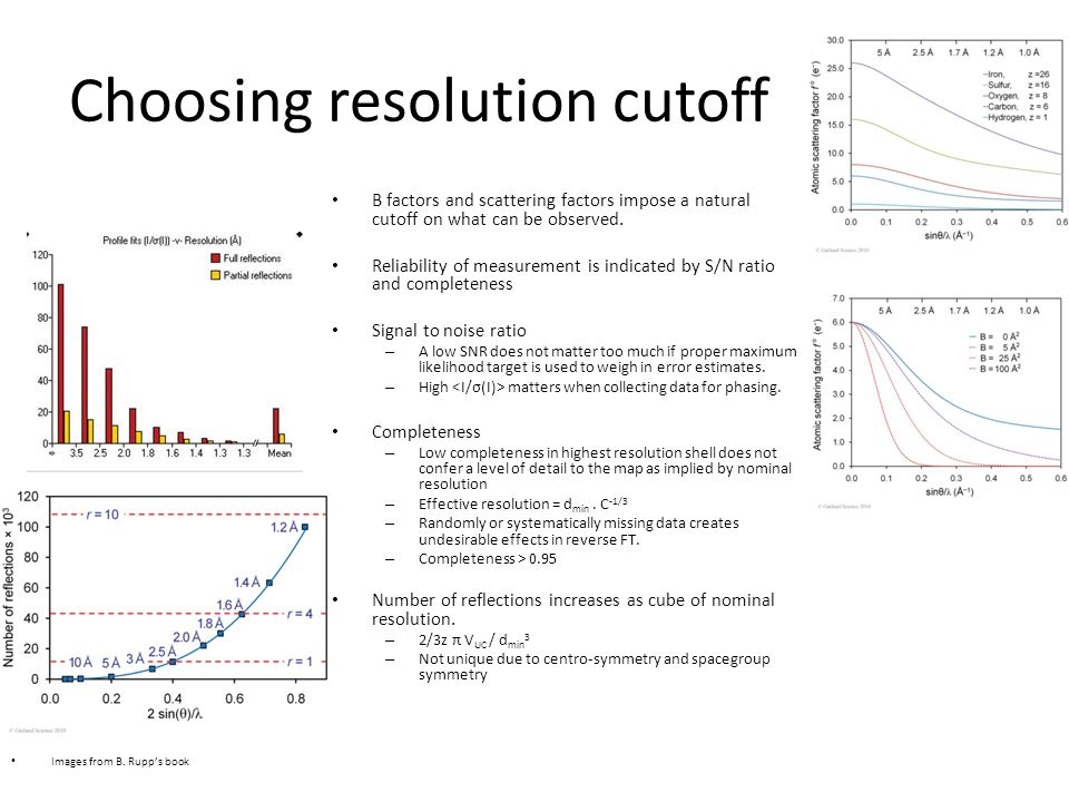 Choosing resolution cutoff B factors and scattering factors impose a natural cutoff on what can be observed.