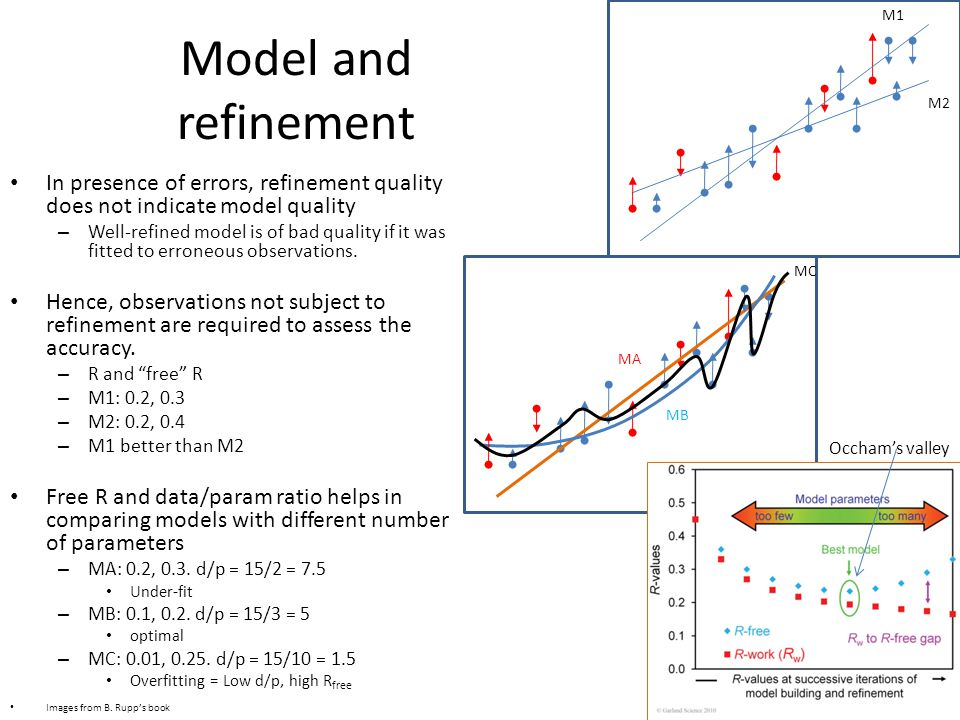 Model and refinement In presence of errors, refinement quality does not indicate model quality – Well-refined model is of bad quality if it was fitted to erroneous observations.