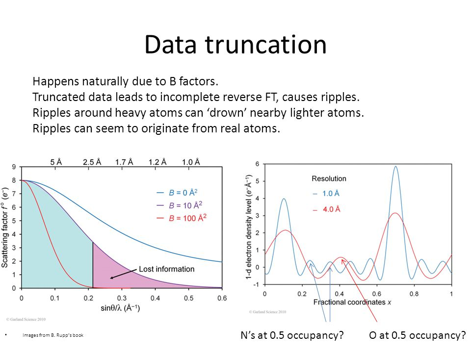 Observations to parameters ratio Observations = reflections + constraints and restraints based on well-known features of macromolecules o/p > d/p – Tricky to estimate the difference due to dependences, but generally sufficient to make refinement possible – 1exr: 1Å, 22732 restraints Bonds, angles, planarity, chirality… – o/p = (22732 + 77150) / 15166 = 6.1 > 4.6 = d/p Bungee jumper RElaxation = REstraint Hangman CONvict = CONstraint Images from Gerard's slides Restraint counts taken from: http://ccp4wiki.org/~ccp4wiki/wiki/images/9/9f/Winn_prague09_data_parameters.pdf Energy length