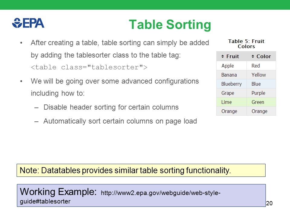 20 Table Sorting After creating a table, table sorting can simply be added by adding the tablesorter class to the table tag: We will be going over some advanced configurations including how to: –Disable header sorting for certain columns –Automatically sort certain columns on page load Working Example: http://www2.epa.gov/webguide/web-style- guide#tablesorter Note: Datatables provides similar table sorting functionality.