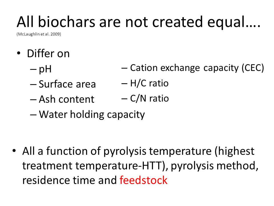 Change in the C/N ratio as a function of pyrolysis temperature of biochar derived from hard and softwood.