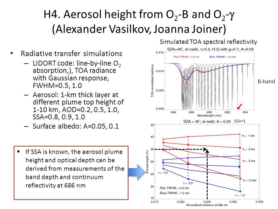 H4. Aerosol height from O 2 -B and O 2 -  (Alexander Vasilkov, Joanna Joiner) Radiative transfer simulations – LIDORT code: line-by-line O 2 absorpti