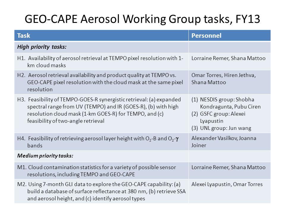 GEO-CAPE Aerosol Working Group tasks, FY13 TaskPersonnel High priority tasks: H1.