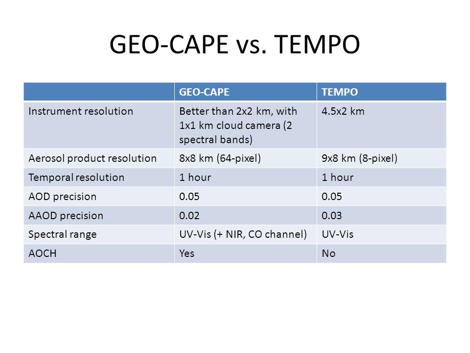 GEO-CAPE vs.