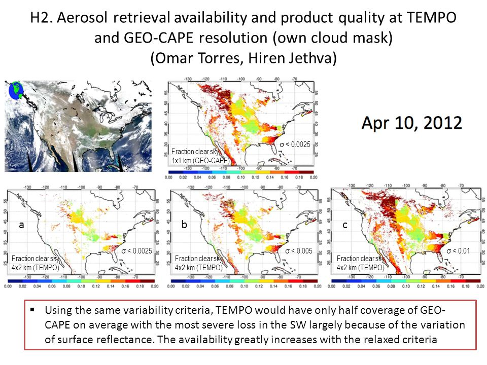 H2. Aerosol retrieval availability and product quality at TEMPO and GEO-CAPE resolution (own cloud mask) (Omar Torres, Hiren Jethva)  Using the same