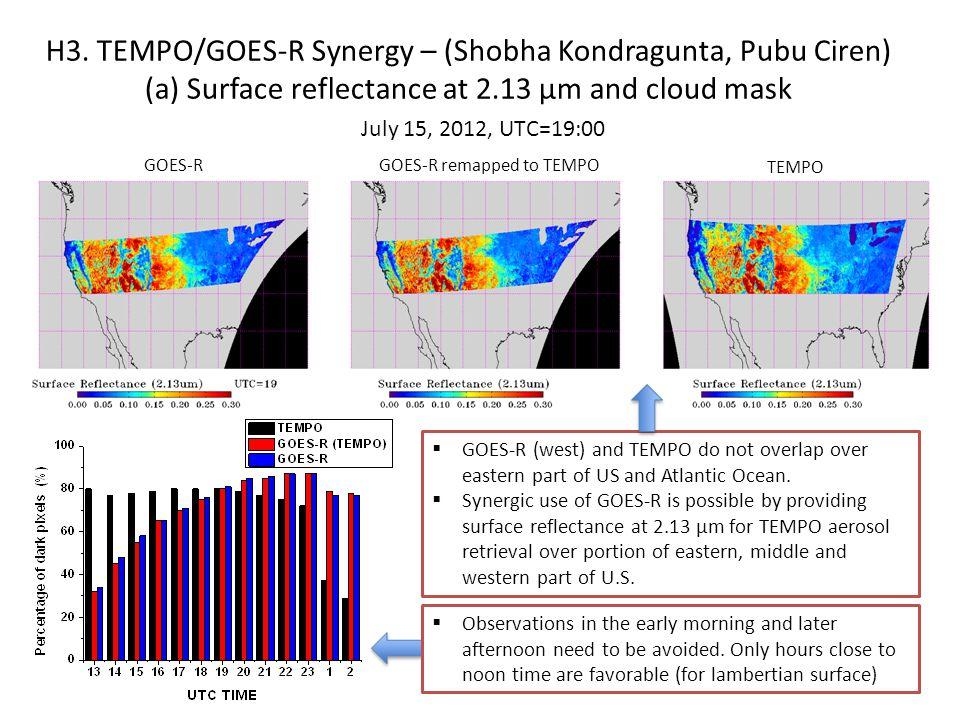 H3. TEMPO/GOES-R Synergy – (Shobha Kondragunta, Pubu Ciren) (a) Surface reflectance at 2.13 μm and cloud mask GOES-R GOES-R remapped to TEMPO TEMPO 