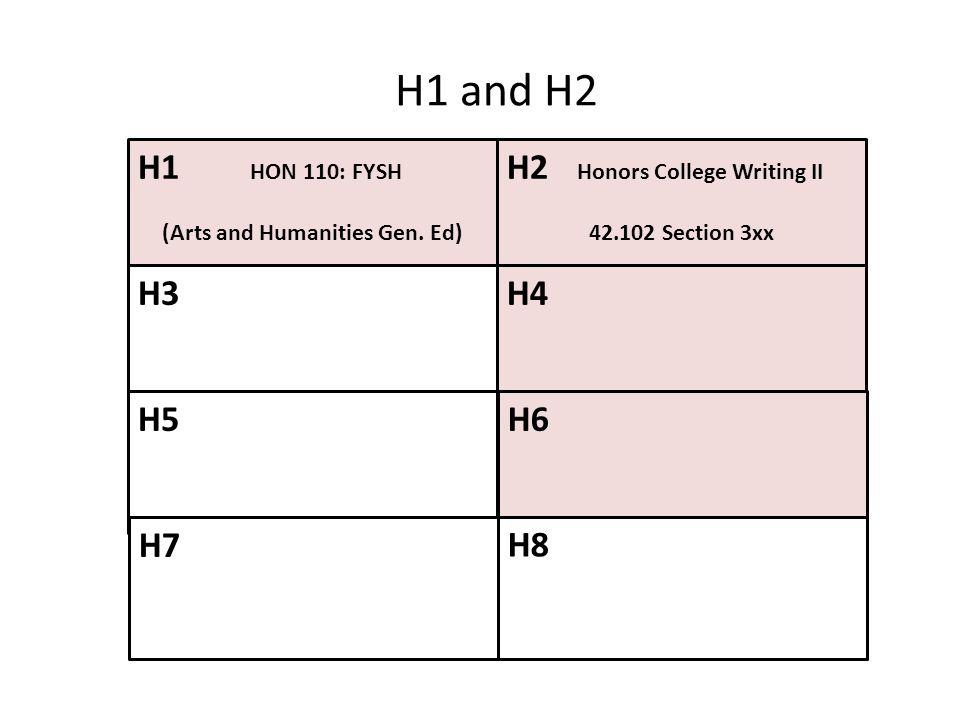 H1 HON 110: FYSH (Arts and Humanities Gen.