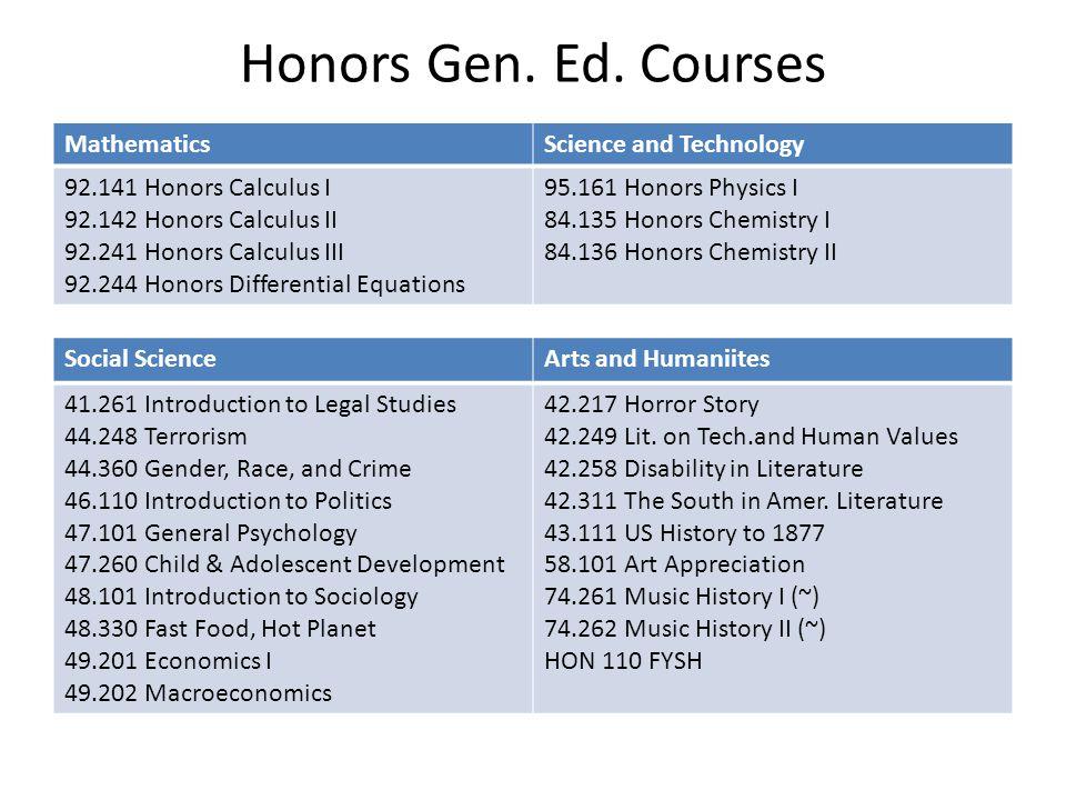 Honors Gen.Ed.