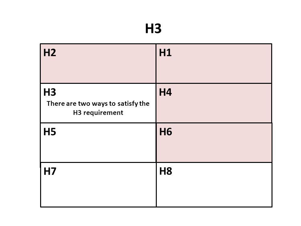 H2H1 H4 H6 H3 There are two ways to satisfy the H3 requirement H5 H7 H8 H3
