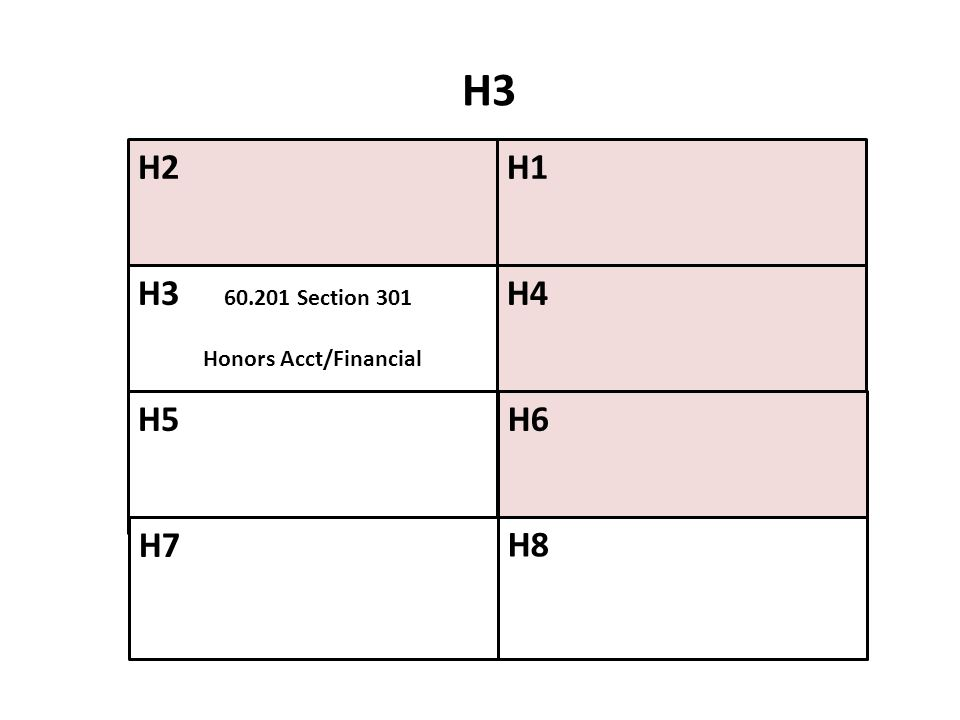 H2H1 H4 H6 H3 60.201 Section 301 Honors Acct/Financial H5 H7 H8 H3