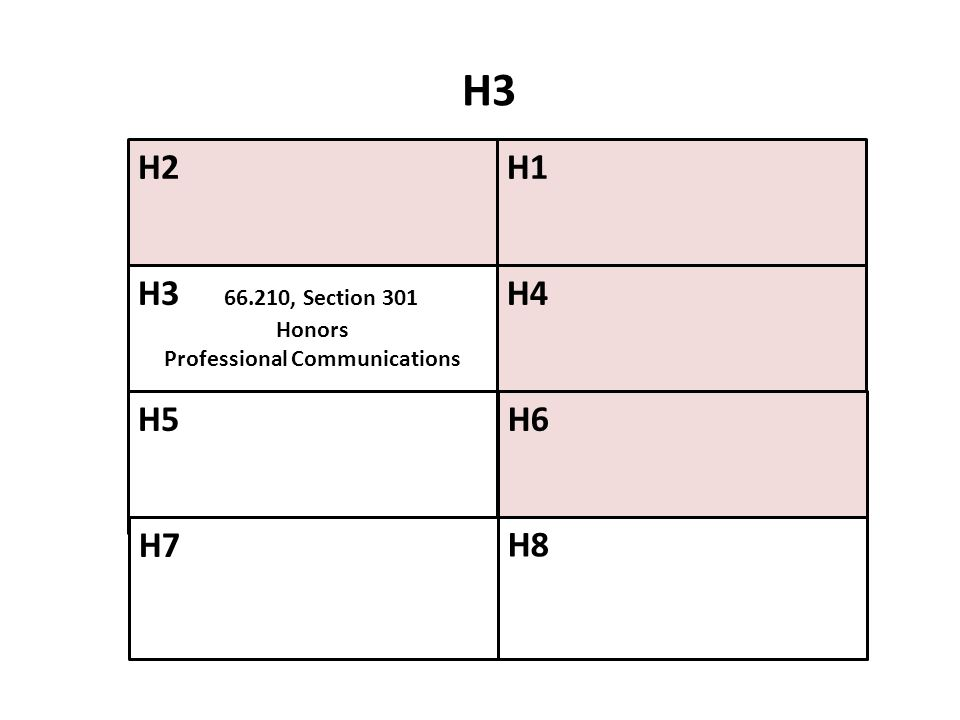 H2H1 H4 H6 H3 66.210, Section 301 Honors Professional Communications H5 H7 H8 H3