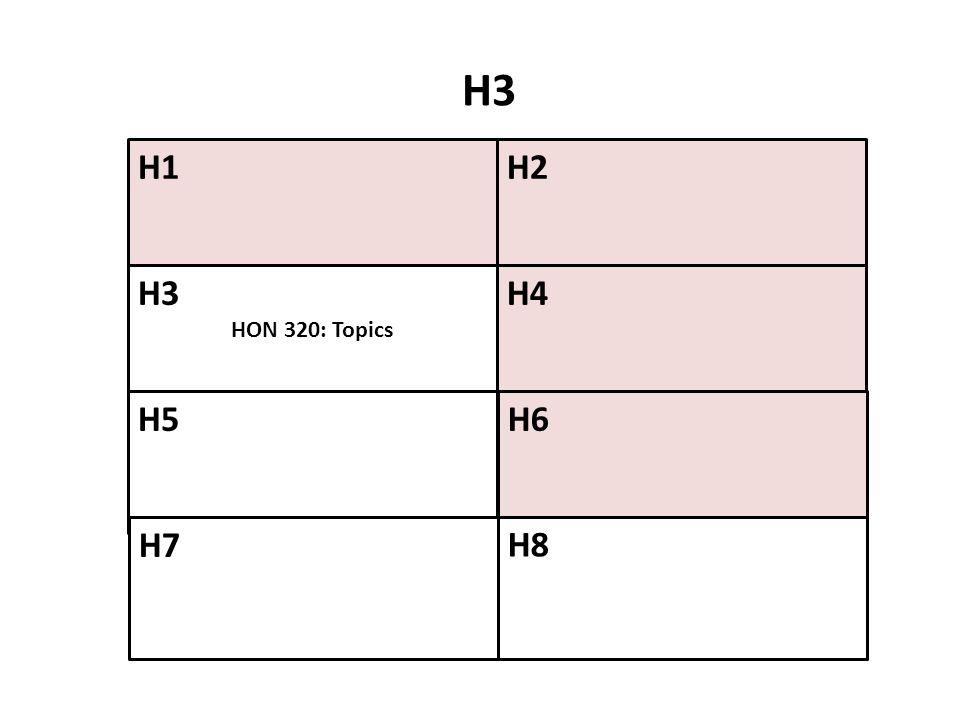 H1H2 H4 H6 H3 HON 320: Topics H5 H7 H8 H3