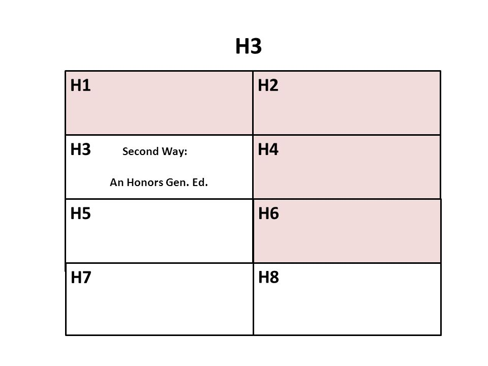 H1H2 H4 H6 H3 Second Way: An Honors Gen. Ed. H5 H7 H8 H3