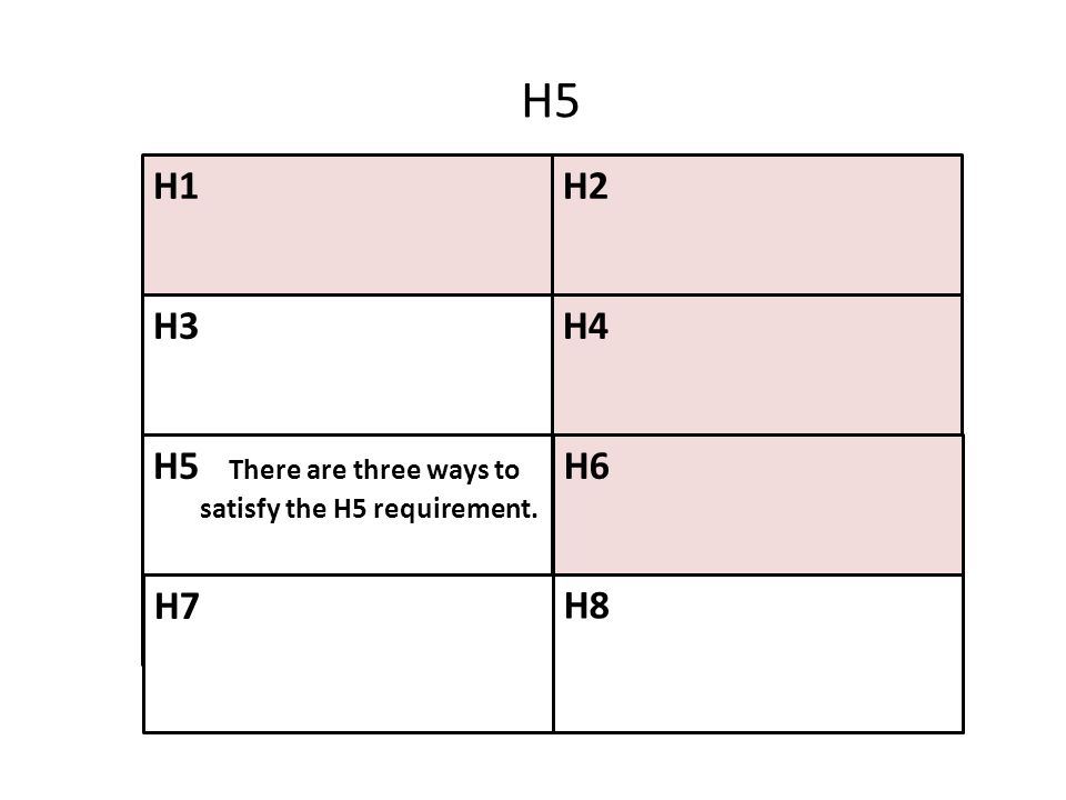 H1H2 H4 H6 H3 H5 There are three ways to satisfy the H5 requirement. H7 H8 H5