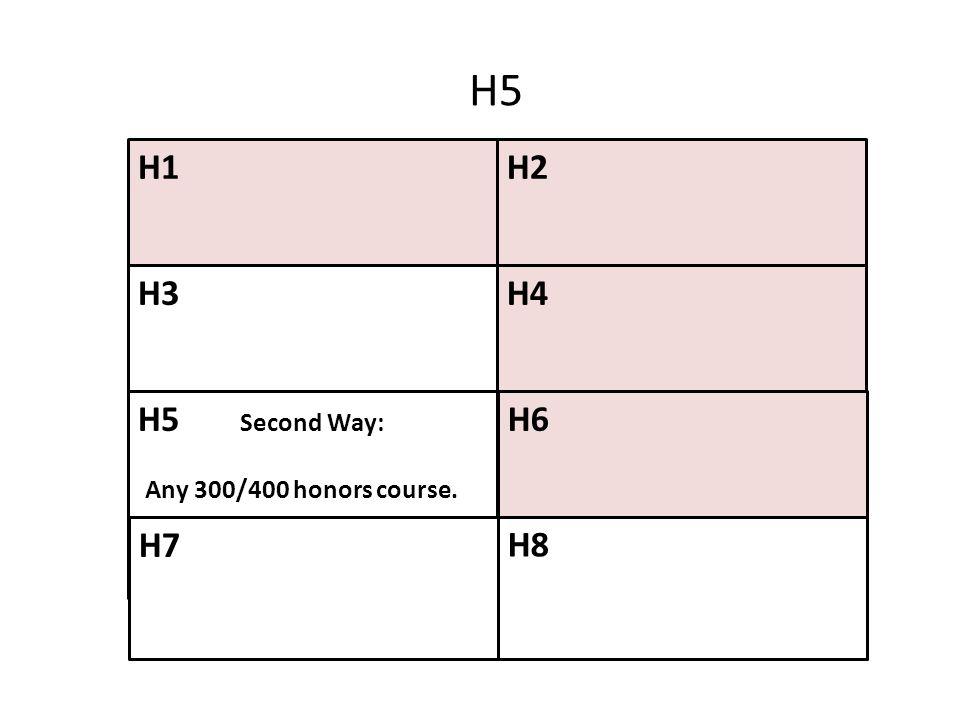 H1H2 H4 H6 H3 H5 Second Way: Any 300/400 honors course. H7 H8 H5