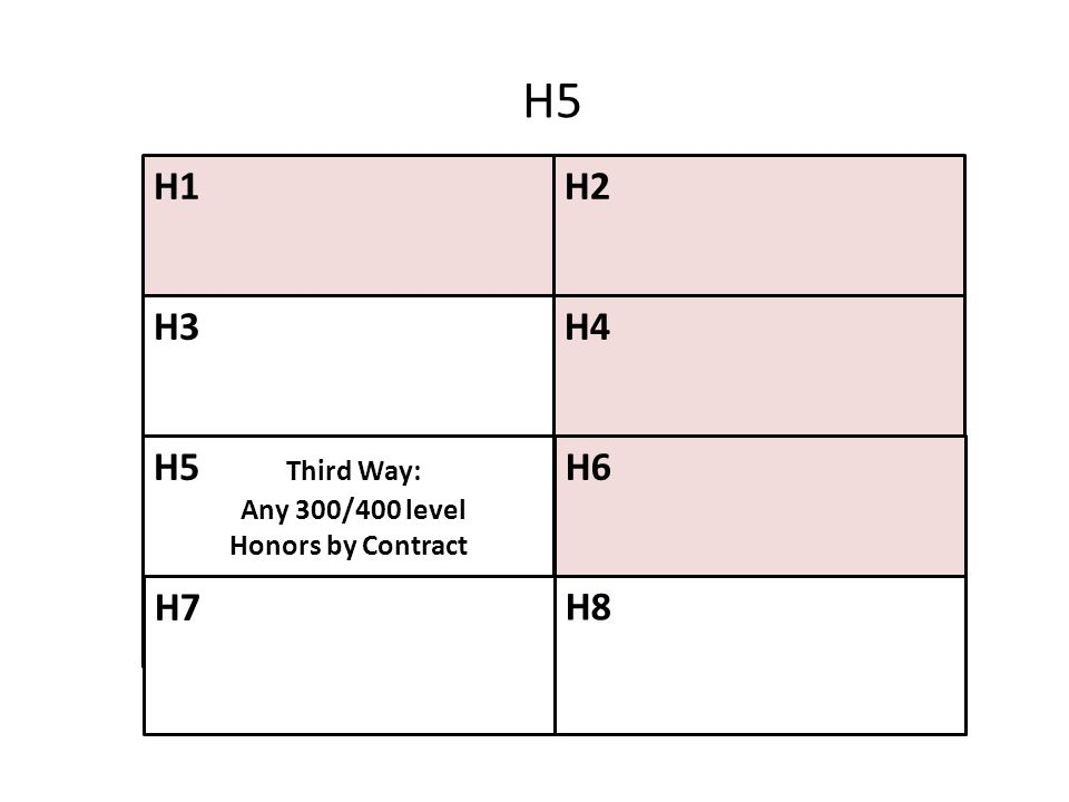 H1H2 H4 H6 H3 H5 Third Way: Any 300/400 level Honors by Contract H7 H8 H5