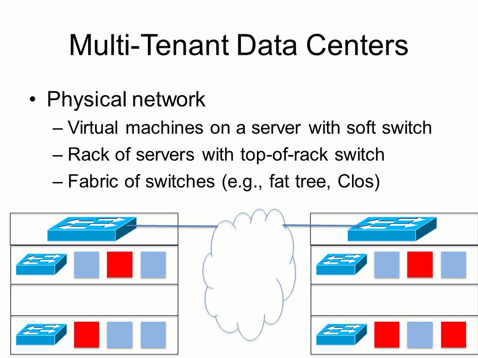 Multi-Tenant Data Centers Physical network –Virtual machines on a server with soft switch –Rack of servers with top-of-rack switch –Fabric of switches (e.g., fat tree, Clos) 25