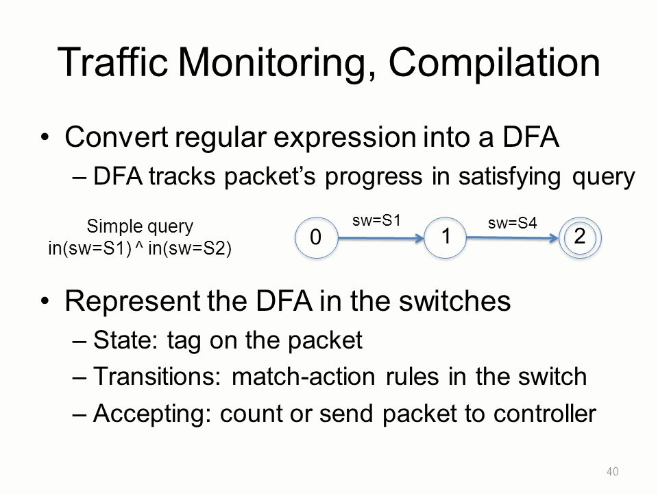 Traffic Monitoring, Compilation Convert regular expression into a DFA –DFA tracks packet's progress in satisfying query Represent the DFA in the switches –State: tag on the packet –Transitions: match-action rules in the switch –Accepting: count or send packet to controller 40 0 1 2 sw=S1 sw=S4 Simple query in(sw=S1) ^ in(sw=S2)