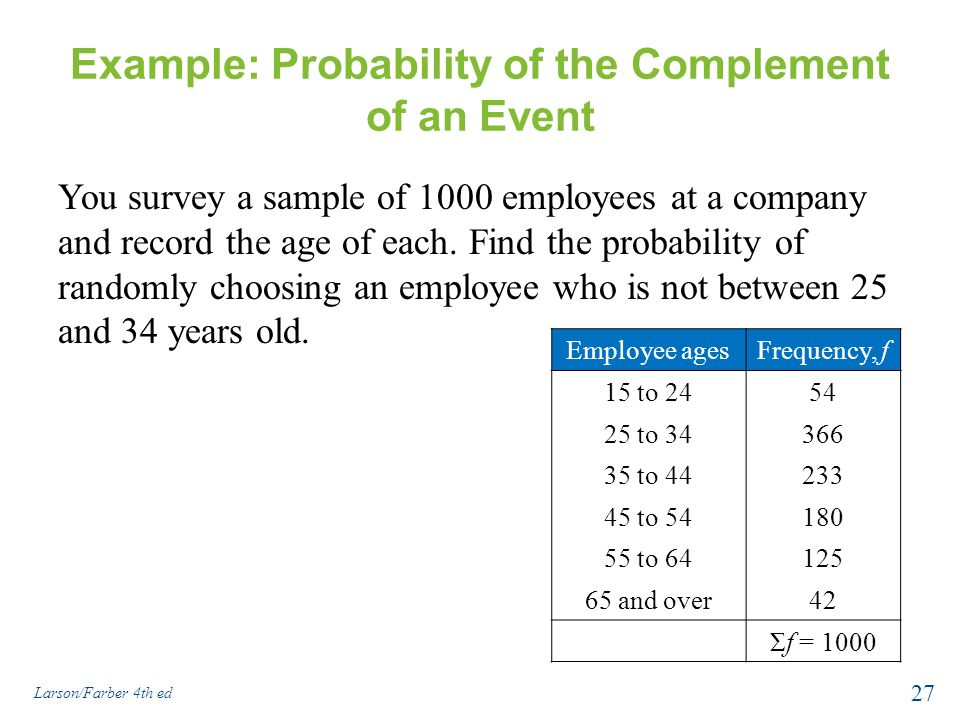 Example: Probability of the Complement of an Event You survey a sample of 1000 employees at a company and record the age of each.