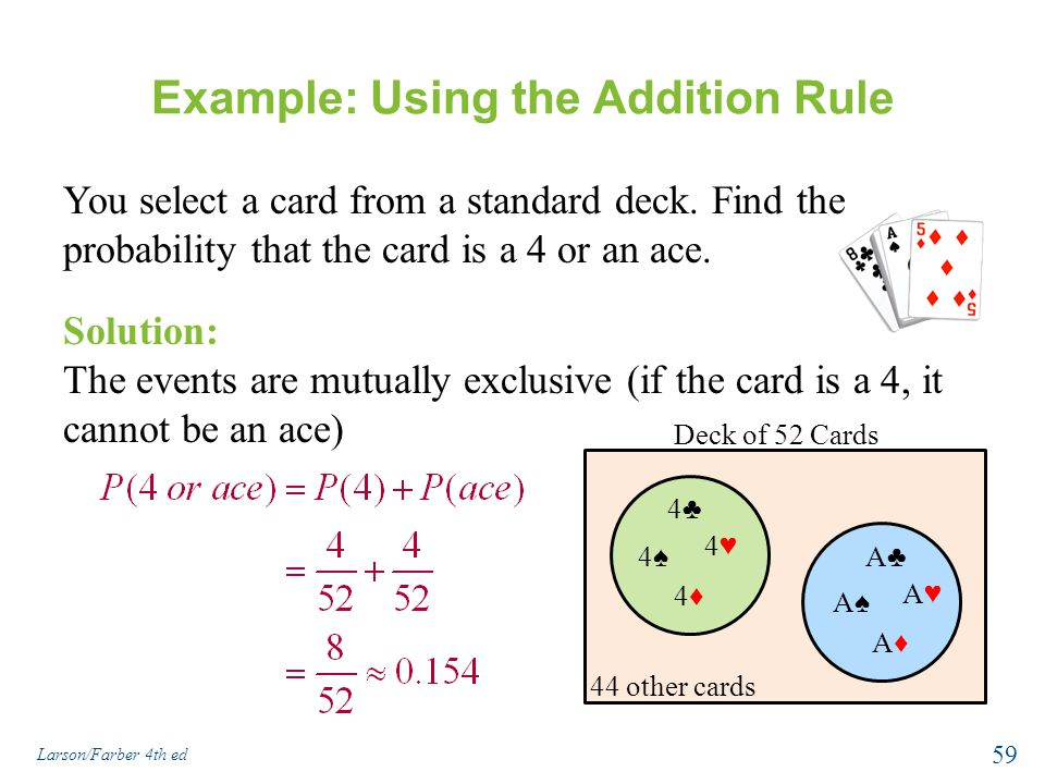 Example: Using the Addition Rule You select a card from a standard deck.