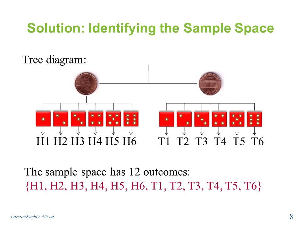Solution: Identifying the Sample Space Larson/Farber 4th ed 8 Tree diagram: H1 H2 H3 H4 H5 H6 T1 T2 T3 T4 T5 T6 The sample space has 12 outcomes: {H1, H2, H3, H4, H5, H6, T1, T2, T3, T4, T5, T6}