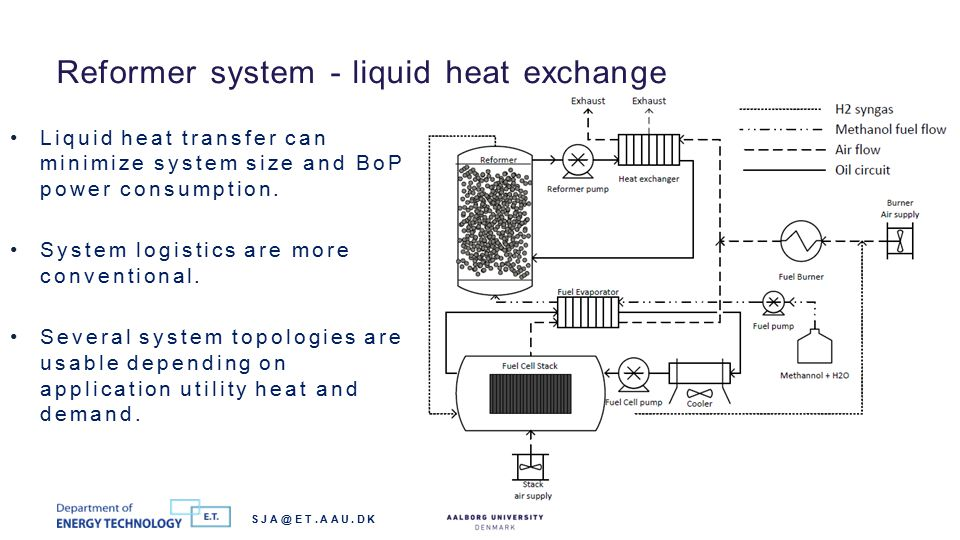 Pump flow determines usable hydrogen flow in the FC anode, but fuel evaporation and conversion need to be considered.
