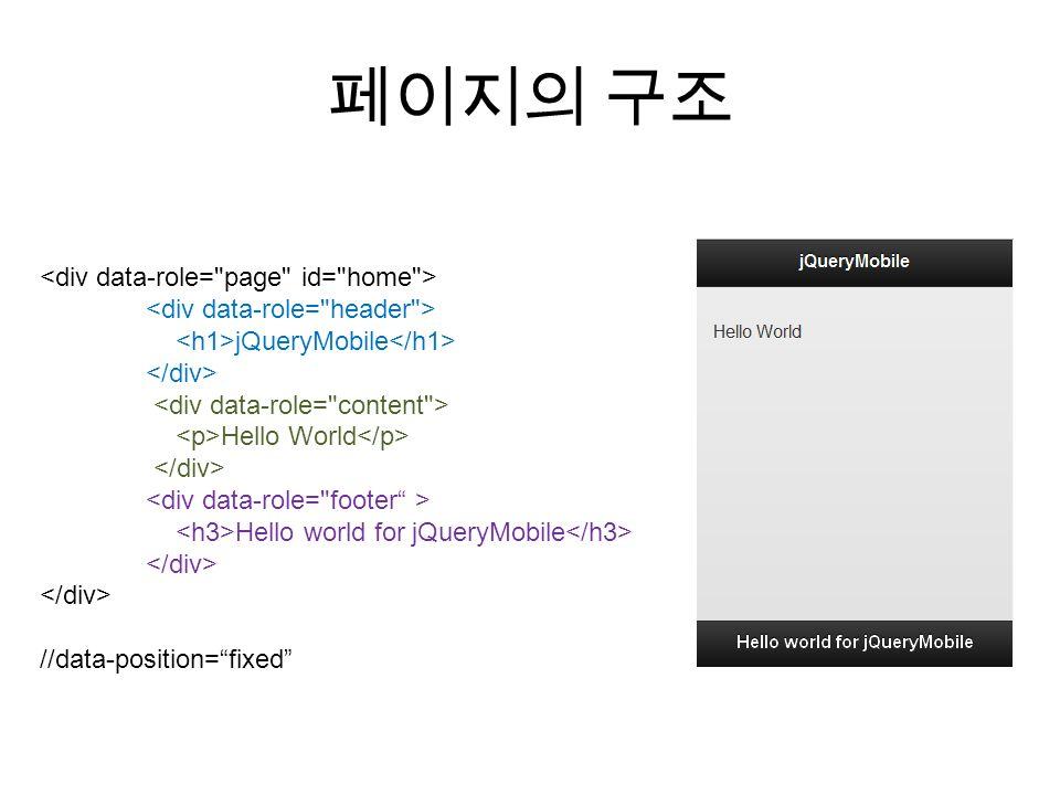 """페이지의 구조 jQueryMobile Hello World Hello world for jQueryMobile //data-position=""""fixed"""""""