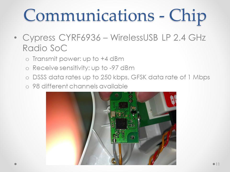 Communications - Chip Cypress CYRF6936 – WirelessUSB LP 2.4 GHz Radio SoC o Transmit power: up to +4 dBm o Receive sensitivity: up to -97 dBm o DSSS d