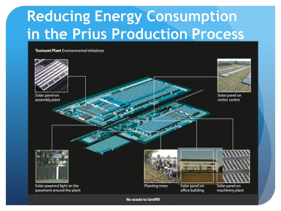 Reducing Energy Consumption in the Prius Production Process