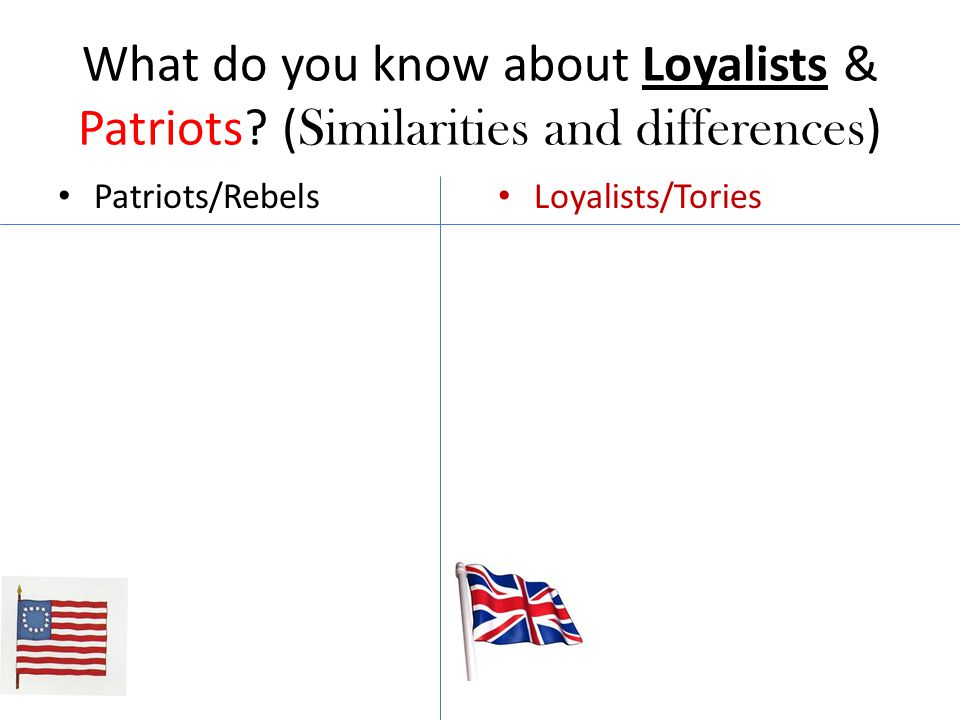 What do you know about Loyalists & Patriots? ( Similarities and differences ) Patriots/Rebels Loyalists/Tories