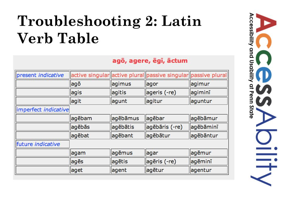 Troubleshooting 2: Latin Verb Table