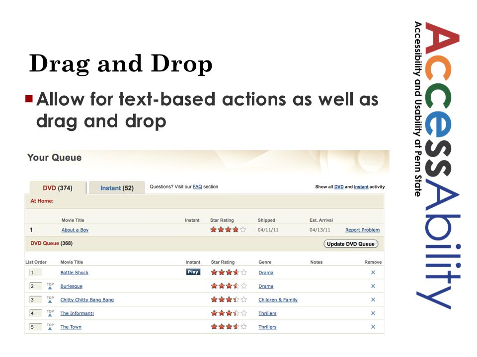 Drag and Drop  Allow for text-based actions as well as drag and drop