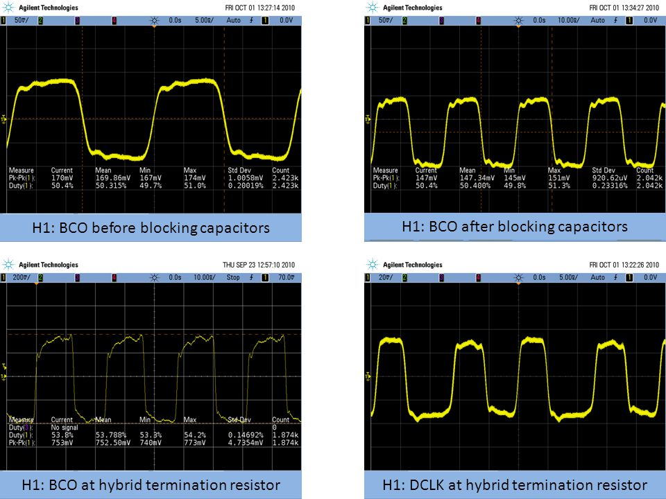 H1: BCO before blocking capacitors H1: BCO after blocking capacitors H1: BCO at hybrid termination resistorH1: DCLK at hybrid termination resistor
