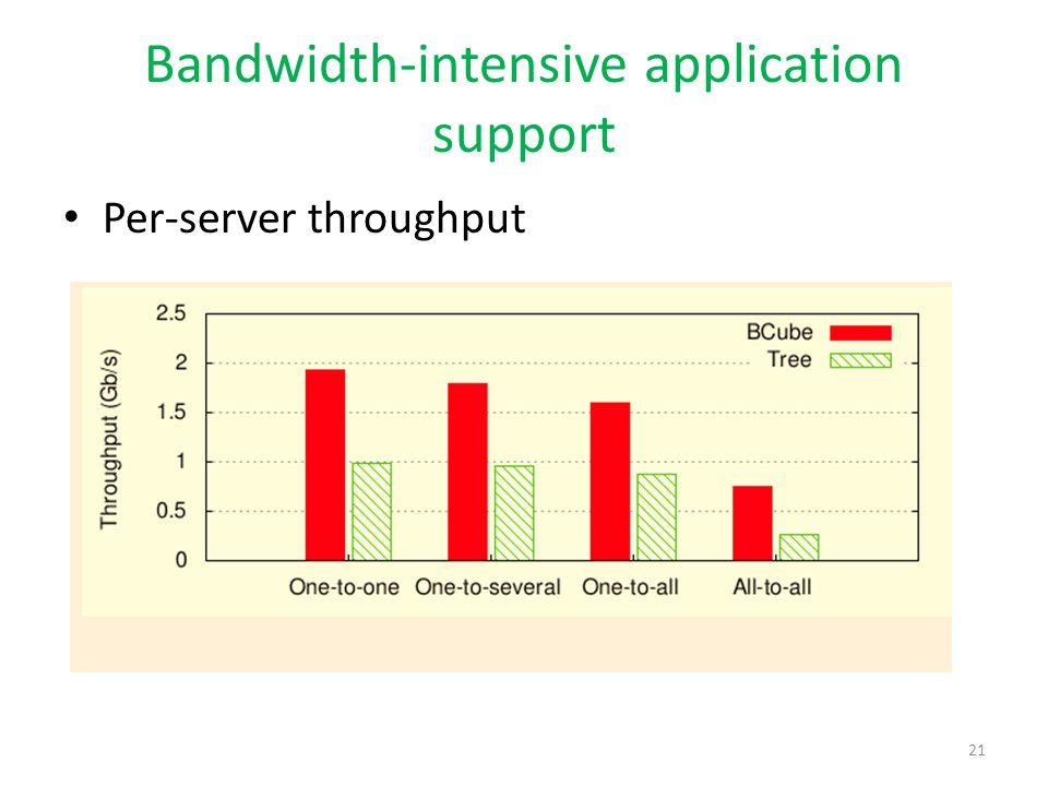 Bandwidth-intensive application support Per-server throughput 21