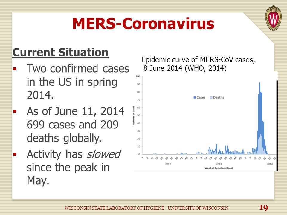 MERS-Coronavirus Current Situation  Two confirmed cases in the US in spring 2014.