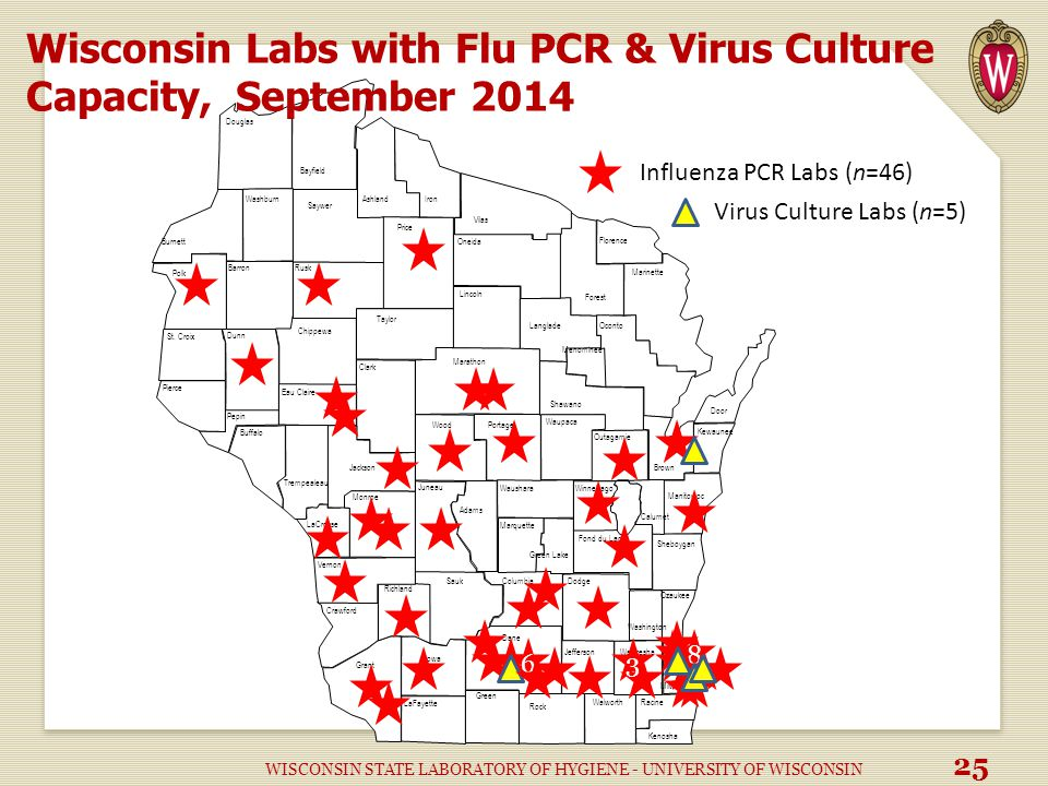 Wisconsin Labs with Flu PCR & Virus Culture Capacity, September 2014 6 8 Influenza PCR Labs (n=46) 3 Virus Culture Labs (n=5) WISCONSIN STATE LABORATORY OF HYGIENE - UNIVERSITY OF WISCONSIN 25