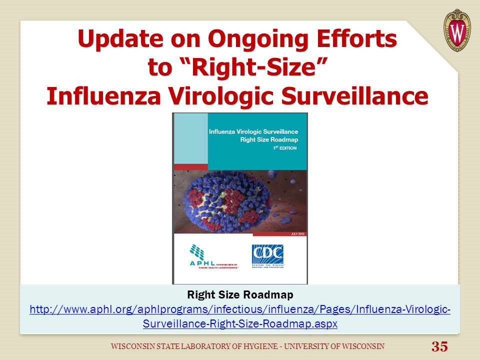 Update on Ongoing Efforts to Right-Size Influenza Virologic Surveillance Right Size Roadmap http://www.aphl.org/aphlprograms/infectious/influenza/Pages/Influenza-Virologic- Surveillance-Right-Size-Roadmap.aspx http://www.aphl.org/aphlprograms/infectious/influenza/Pages/Influenza-Virologic- Surveillance-Right-Size-Roadmap.aspx WISCONSIN STATE LABORATORY OF HYGIENE - UNIVERSITY OF WISCONSIN 35