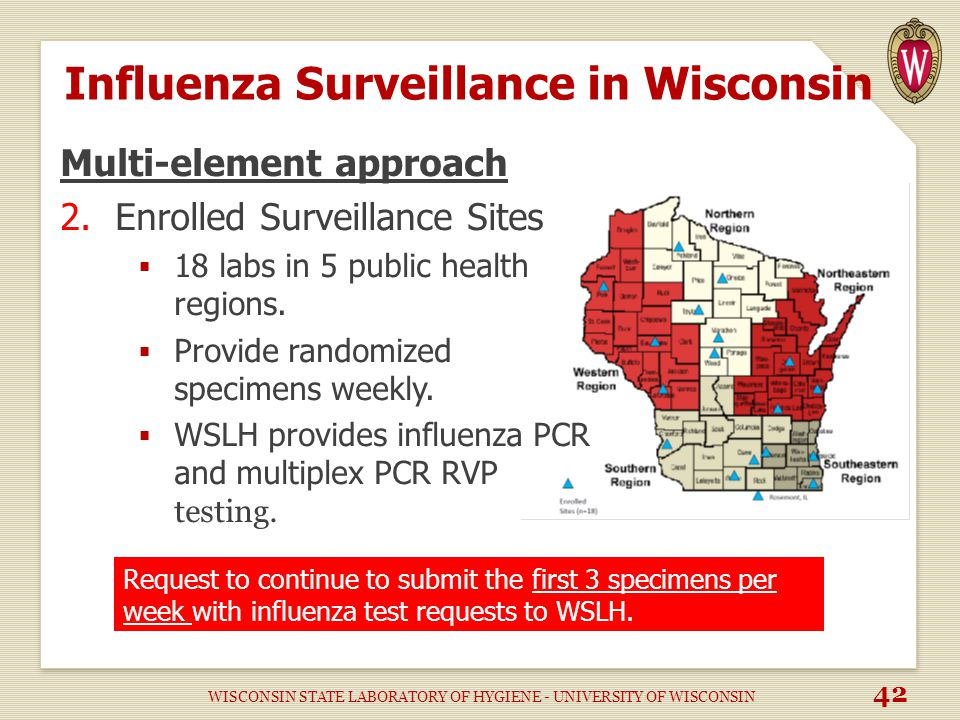 Influenza Surveillance in Wisconsin Multi-element approach 2.