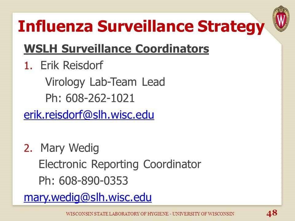 Influenza Surveillance Strategy WSLH Surveillance Coordinators 1.