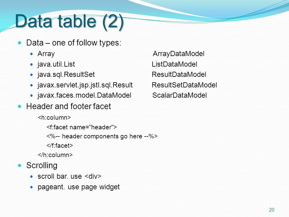 Data table (2) Data – one of follow types: Array ArrayDataModel java.util.List ListDataModel java.sql.ResultSet ResultDataModel javax.servlet.jsp.jstl.sql.Result ResultSetDataModel javax.faces.model.DataModel ScalarDataModel Header and footer facet Scrolling scroll bar.
