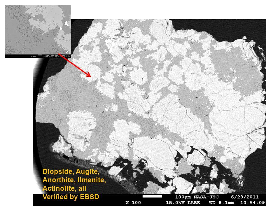 Diopside, Augite, Anorthite, Ilmenite, Actinolite, all Verified by EBSD