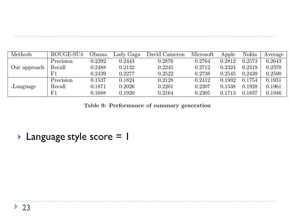 23  Language style score = 1