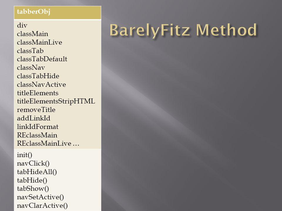 tabberObj div classMain classMainLive classTab classTabDefault classNav classTabHide classNavActive titleElements titleElementsStripHTML removeTitle addLinkId linkIdFormat REclassMain REclassMainLive … init() navClick() tabHideAll() tabHide() tabShow() navSetActive() navClarActive()