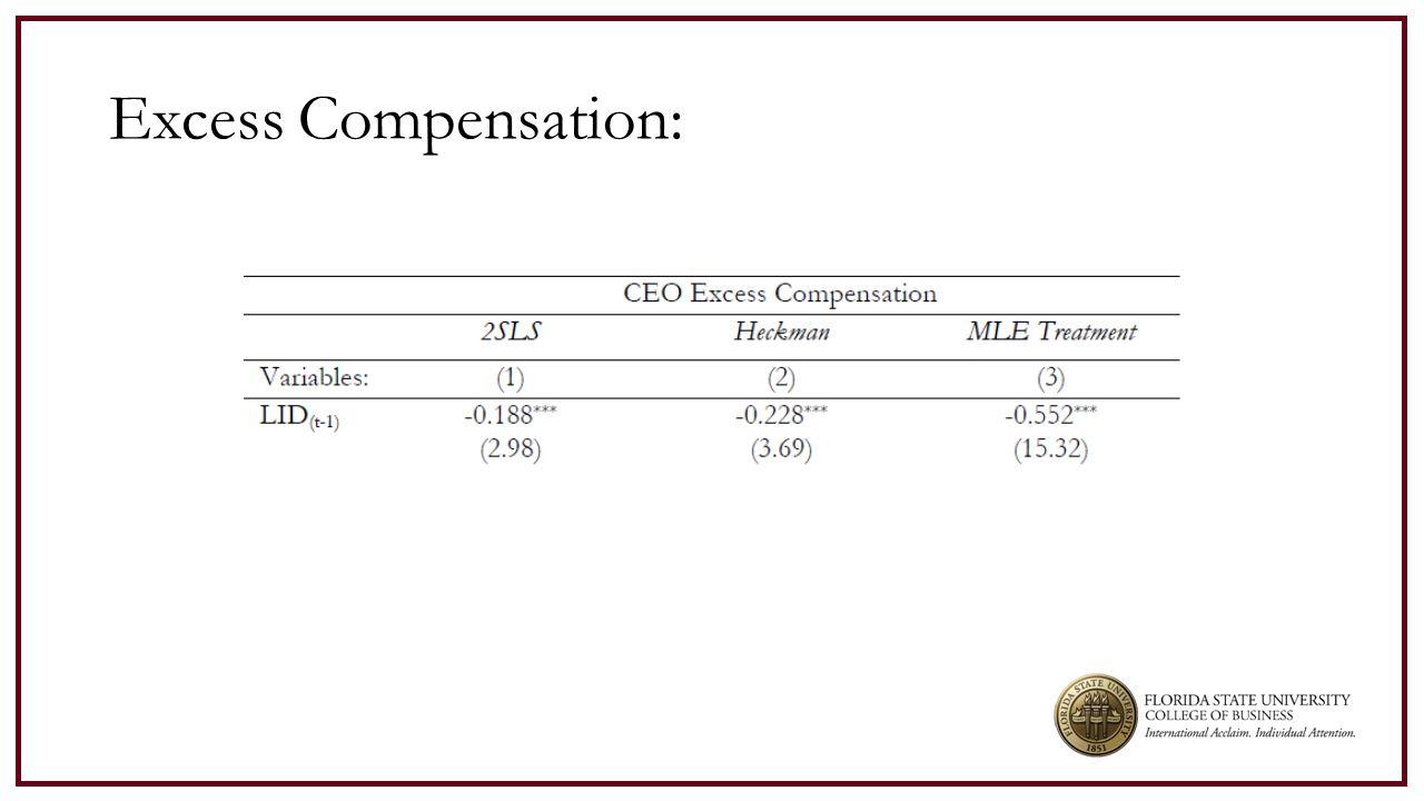 Excess Compensation: