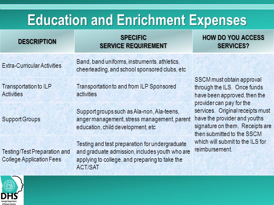 Education and Enrichment Expenses DESCRIPTIONSPECIFIC SERVICE REQUIREMENT HOW DO YOU ACCESS SERVICES.