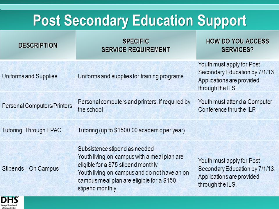 Post Secondary Education Support DESCRIPTIONSPECIFIC SERVICE REQUIREMENT HOW DO YOU ACCESS SERVICES.