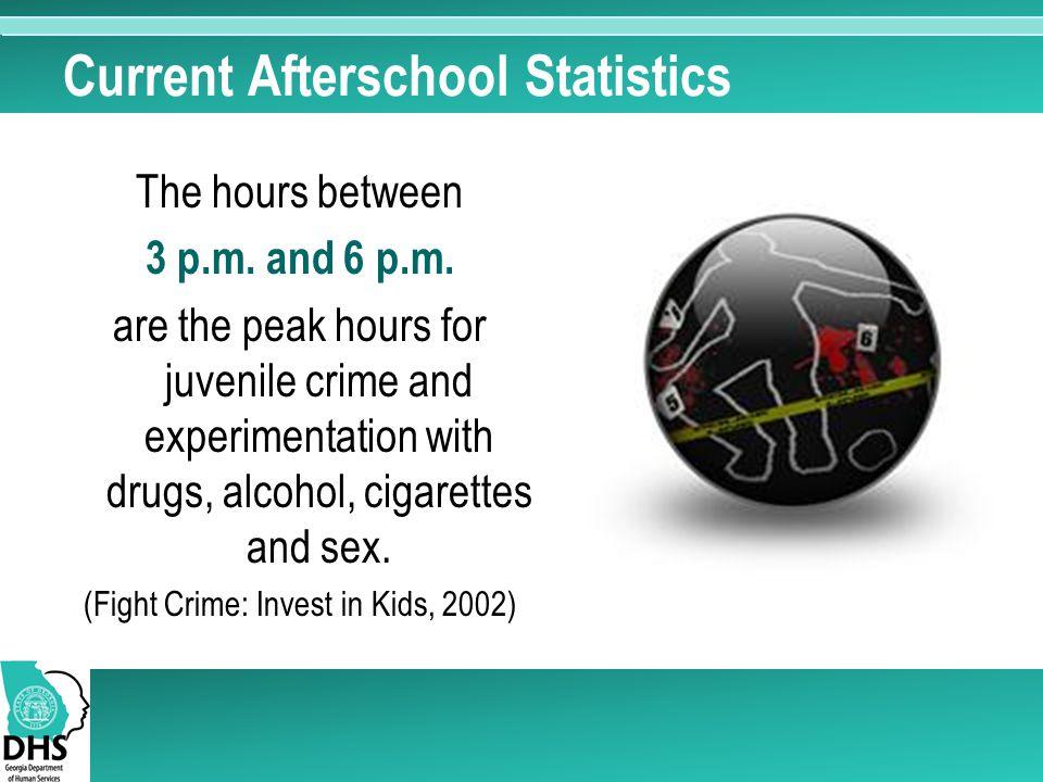 Current Afterschool Statistics The hours between 3 p.m.