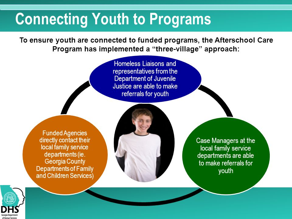 Connecting Youth to Programs Homeless Liaisons and representatives from the Department of Juvenile Justice are able to make referrals for youth Case Managers at the local family service departments are able to make referrals for youth Funded Agencies directly contact their local family service departments (ie.