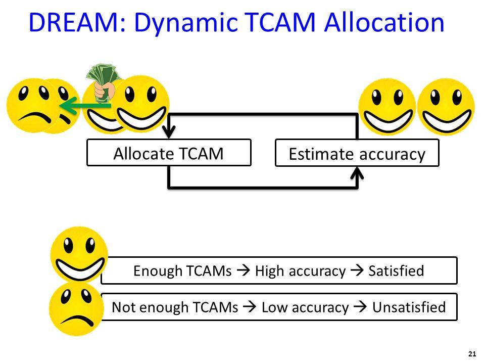 DREAM: Dynamic TCAM Allocation 21 Allocate TCAM Estimate accuracy Enough TCAMs  High accuracy  Satisfied Not enough TCAMs  Low accuracy  Unsatisfi