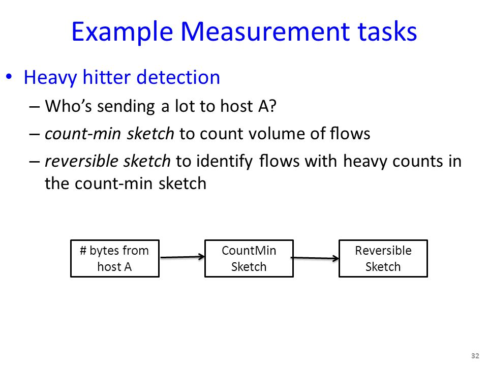 Example Measurement tasks Heavy hitter detection – Who's sending a lot to host A.
